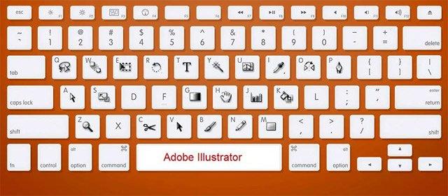 2021 Adobe Illustrator keyboard shortcuts